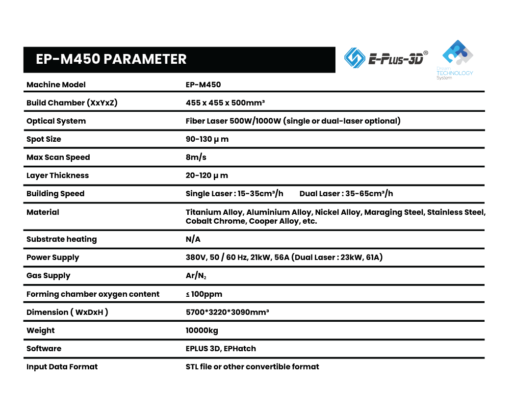 EP-M300 Parameter